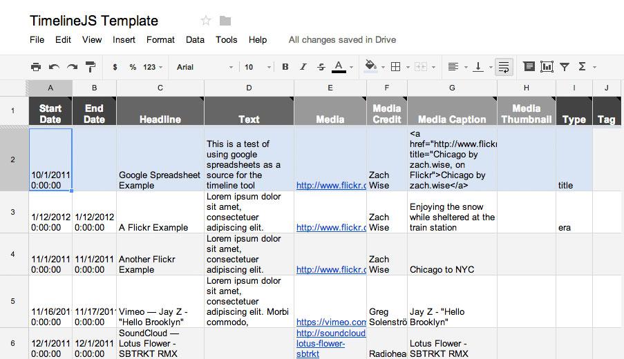timeline outline template