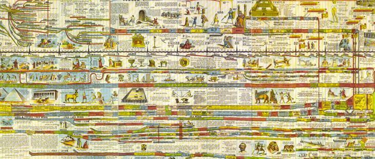 [Image: timeline_example7.jpg]
